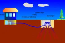 2015-01-07 23-47-08 Прокладка геотермальных зондов - Google Chrome